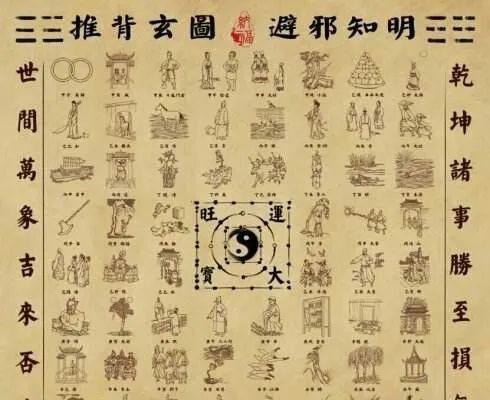 周易预测:三元九运与中华复兴