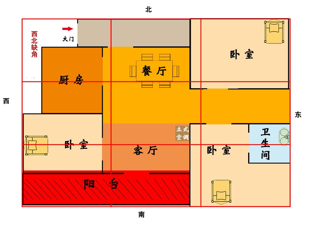 现代住房风水缺角严重,若不及时化解,令人堪忧