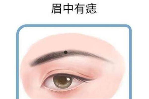 男人眉毛里有痣代表什么?_八字命理