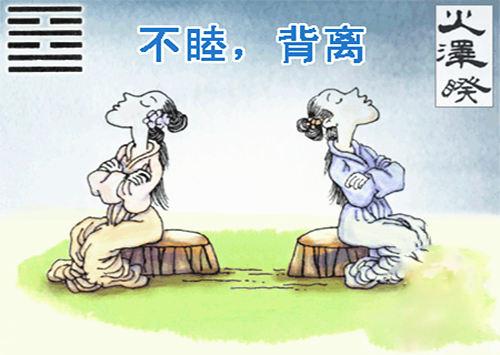 火泽睽卦 - 火泽睽卦详解