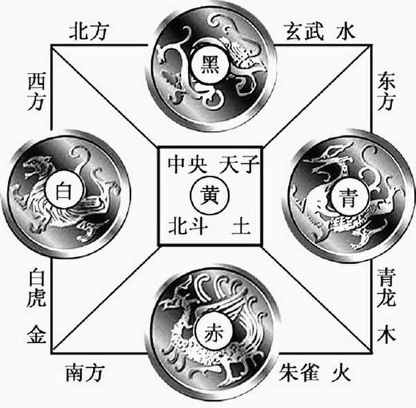 六爻测阴阳宅 - 六爻断阴宅吉凶